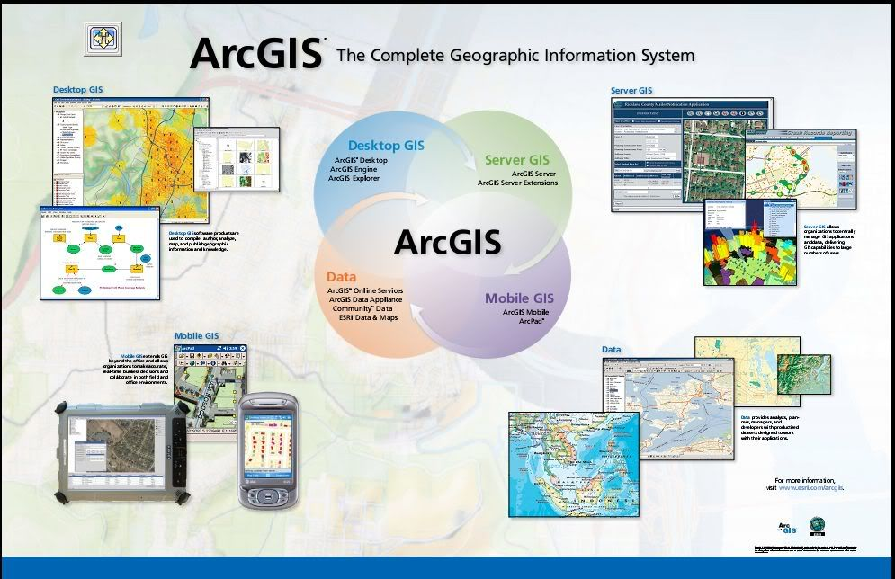Reseller ArcGIS from ESRI